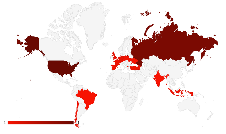 Attacking servers distribution per country | Quttera blog