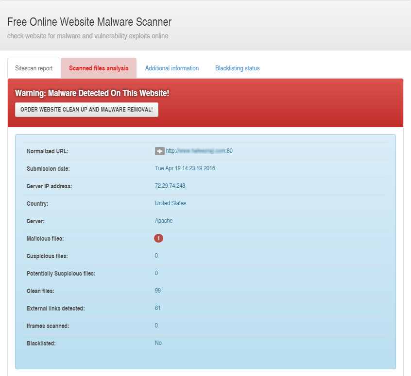 RedKit malware detected by Online Malware Scanner